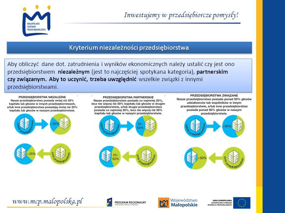 www.mcp.malopolska.pl Inwestujemy w przedsiębiorcze pomysły! Kryterium niezależności przedsiębiorstwa Aby obliczyć dane dot. zatrudnienia i wyników ek