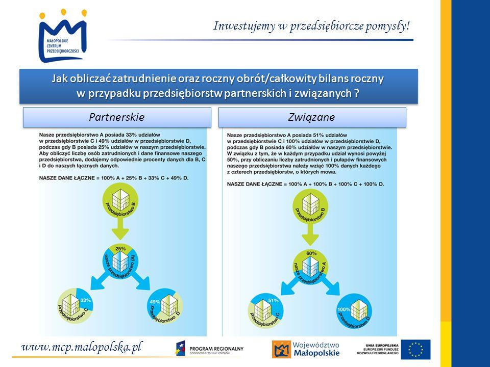 www.mcp.malopolska.pl Inwestujemy w przedsiębiorcze pomysły! Jak obliczać zatrudnienie oraz roczny obrót/całkowity bilans roczny w przypadku przedsięb