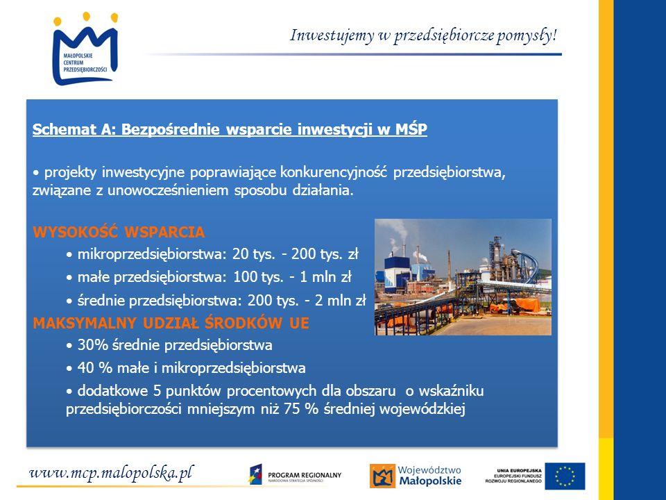 www.mcp.malopolska.pl Inwestujemy w przedsiębiorcze pomysły! Schemat A: Bezpośrednie wsparcie inwestycji w MŚP projekty inwestycyjne poprawiające konk