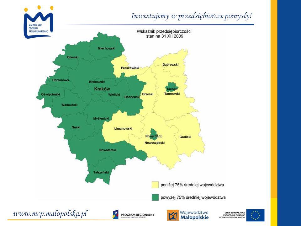 www.mcp.malopolska.pl Inwestujemy w przedsiębiorcze pomysły!