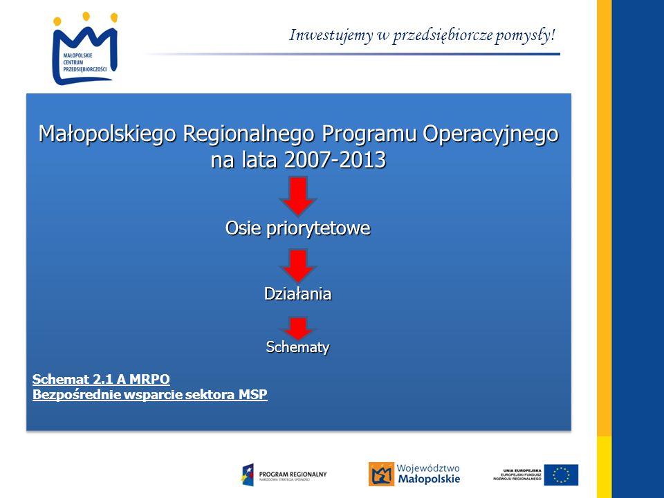 Inwestujemy w przedsiębiorcze pomysły! Małopolskiego Regionalnego Programu Operacyjnego na lata 2007-2013 Osie priorytetowe DziałaniaSchematy Schemat