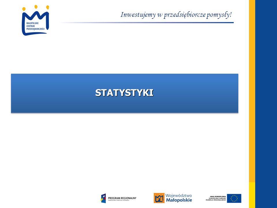 Inwestujemy w przedsiębiorcze pomysły! STATYSTYKISTATYSTYKI