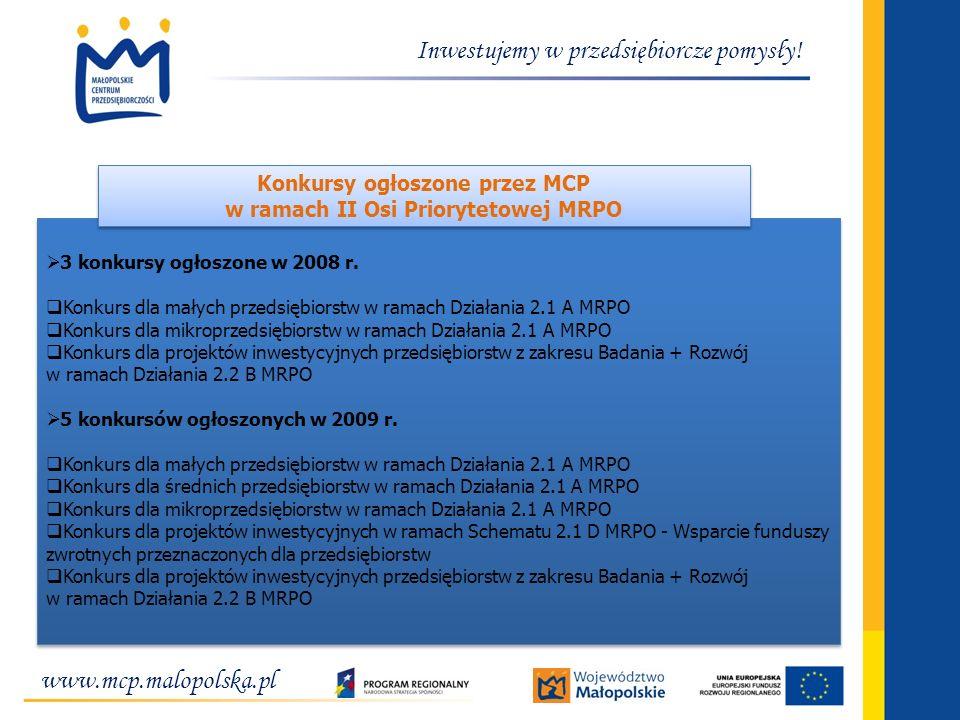 www.mcp.malopolska.pl Inwestujemy w przedsiębiorcze pomysły! 3 konkursy ogłoszone w 2008 r. Konkurs dla małych przedsiębiorstw w ramach Działania 2.1