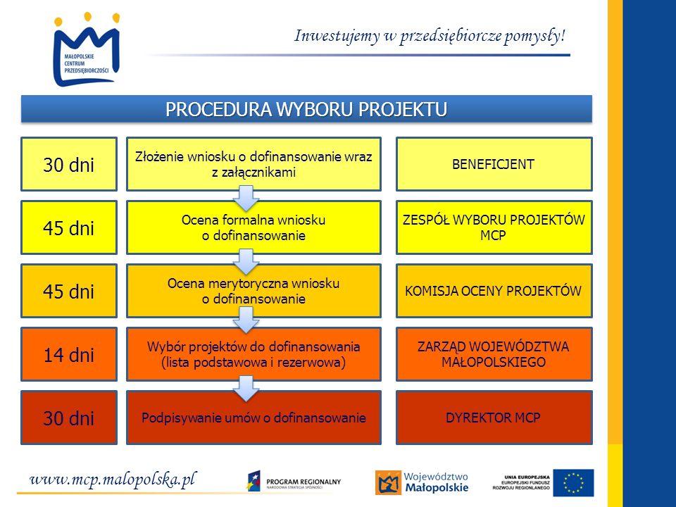 www.mcp.malopolska.pl Inwestujemy w przedsiębiorcze pomysły! PROCEDURA WYBORU PROJEKTU 30 dni Złożenie wniosku o dofinansowanie wraz z załącznikami BE