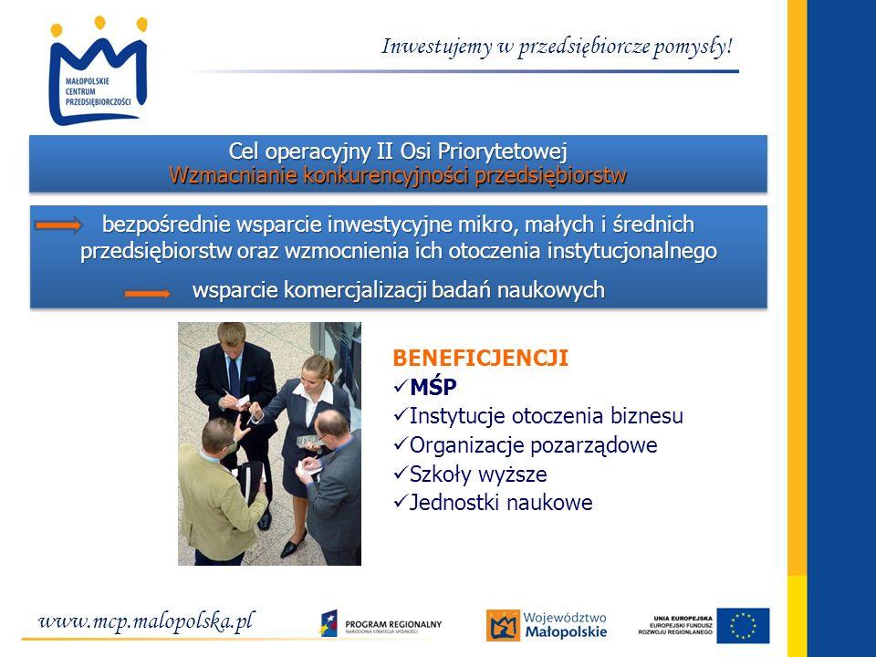 www.mcp.malopolska.pl Inwestujemy w przedsiębiorcze pomysły! Cel operacyjny II Osi Priorytetowej Wzmacnianie konkurencyjności przedsiębiorstw bezpośre