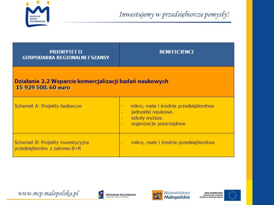 Inwestujemy w przedsiębiorcze pomysły! www.mcp.malopolska.pl PRIORYTET II GOSPODARKA REGIONALNEJ SZANSY BENEFICJENCI Działanie 2.2 Wsparcie komercjali