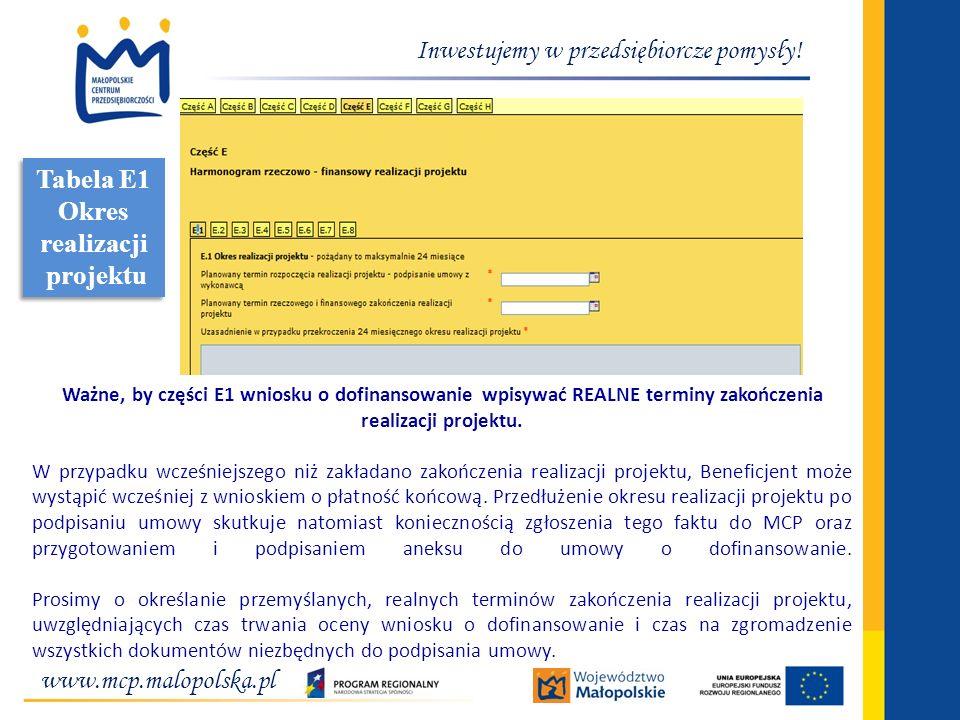 www.mcp.malopolska.pl Inwestujemy w przedsiębiorcze pomysły! Ważne, by części E1 wniosku o dofinansowanie wpisywać REALNE terminy zakończenia realizac