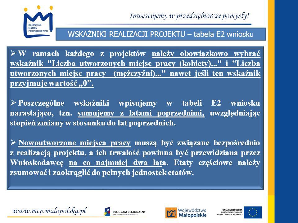 www.mcp.malopolska.pl Inwestujemy w przedsiębiorcze pomysły! WSKAŹNIKI REALIZACJI PROJEKTU – tabela E2 wniosku W ramach każdego z projektów należy obo
