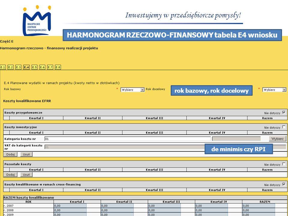 www.mcp.malopolska.pl Inwestujemy w przedsiębiorcze pomysły! HARMONOGRAM RZECZOWO-FINANSOWY tabela E4 wniosku rok bazowy, rok docelowy de minimis czy