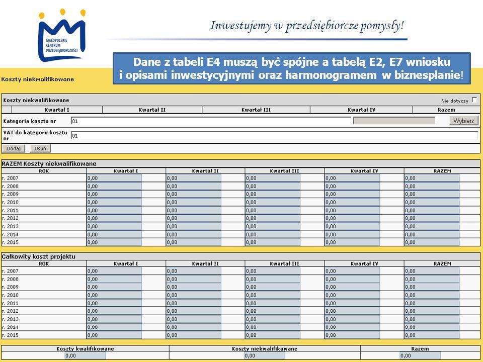 www.mcp.malopolska.pl Inwestujemy w przedsiębiorcze pomysły! Dane z tabeli E4 muszą być spójne a tabelą E2, E7 wniosku i opisami inwestycyjnymi oraz h