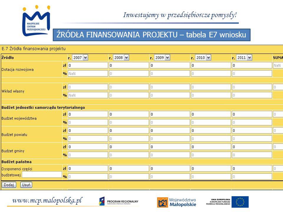 www.mcp.malopolska.pl Inwestujemy w przedsiębiorcze pomysły! ŹRÓDŁA FINANSOWANIA PROJEKTU – tabela E7 wniosku