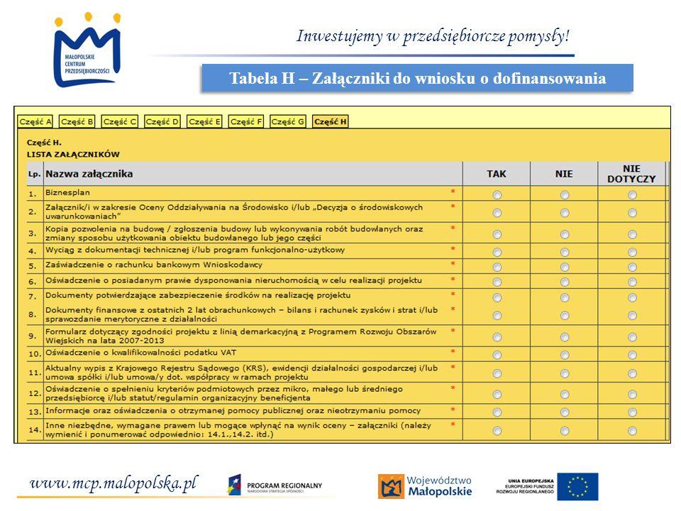 www.mcp.malopolska.pl Inwestujemy w przedsiębiorcze pomysły! Tabela H – Załączniki do wniosku o dofinansowania