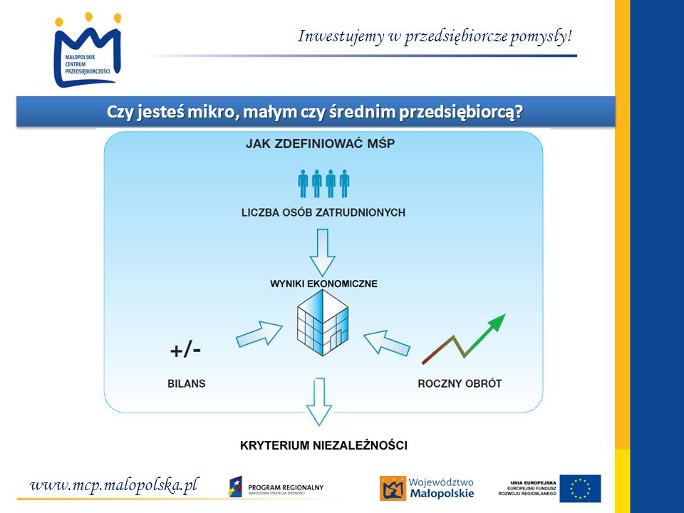 www.mcp.malopolska.pl Inwestujemy w przedsiębiorcze pomysły! Czy jesteś mikro, małym czy średnim przedsiębiorcą?