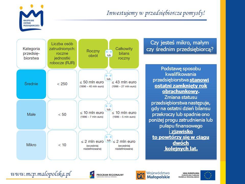 www.mcp.malopolska.pl Inwestujemy w przedsiębiorcze pomysły! Czy jesteś mikro, małym czy średnim przedsiębiorcą? Podstawę sposobu kwalifikowania przed