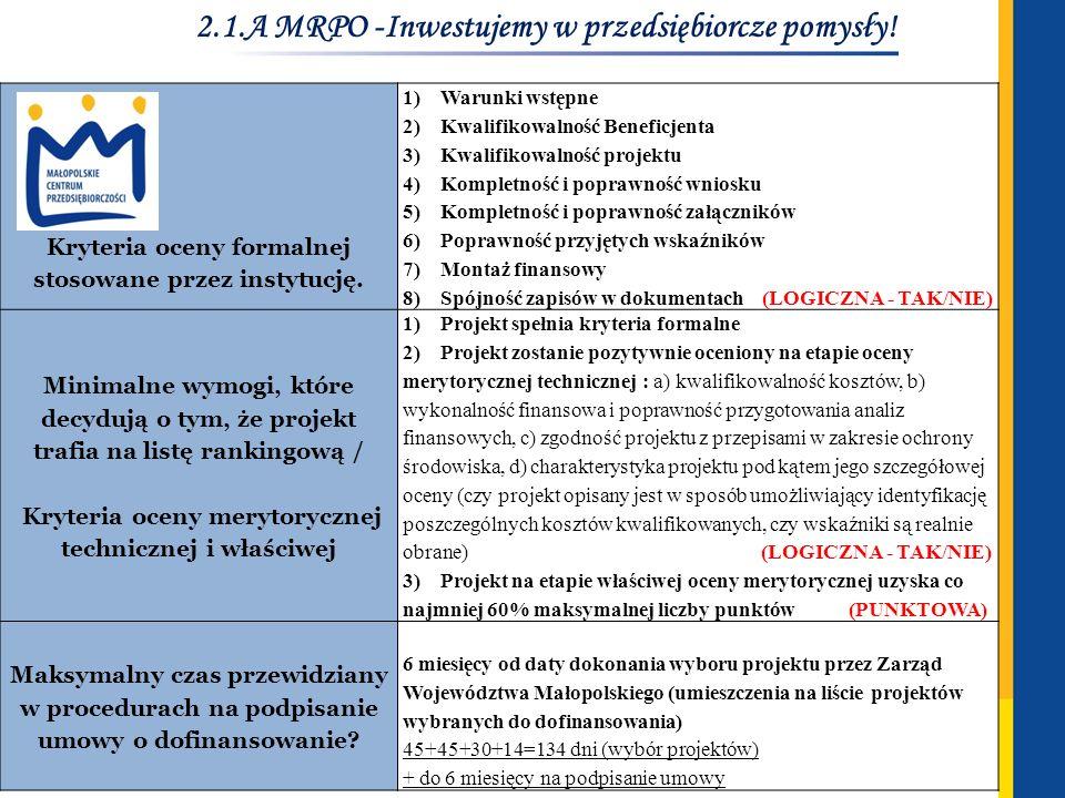 2.1.A MRPO -Inwestujemy w przedsiębiorcze pomysły! Kryteria oceny formalnej stosowane przez instytucję. 1) Warunki wstępne 2) Kwalifikowalność Benefic