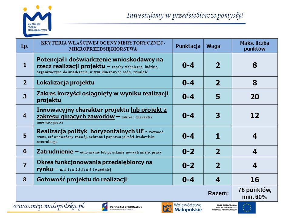 www.mcp.malopolska.pl Inwestujemy w przedsiębiorcze pomysły! Lp. KRYTERIA WŁAŚCIWEJ OCENY MERYTORYCZNEJ - MIKROPRZEDSIĘBIORSTWA PunktacjaWaga Maks. li