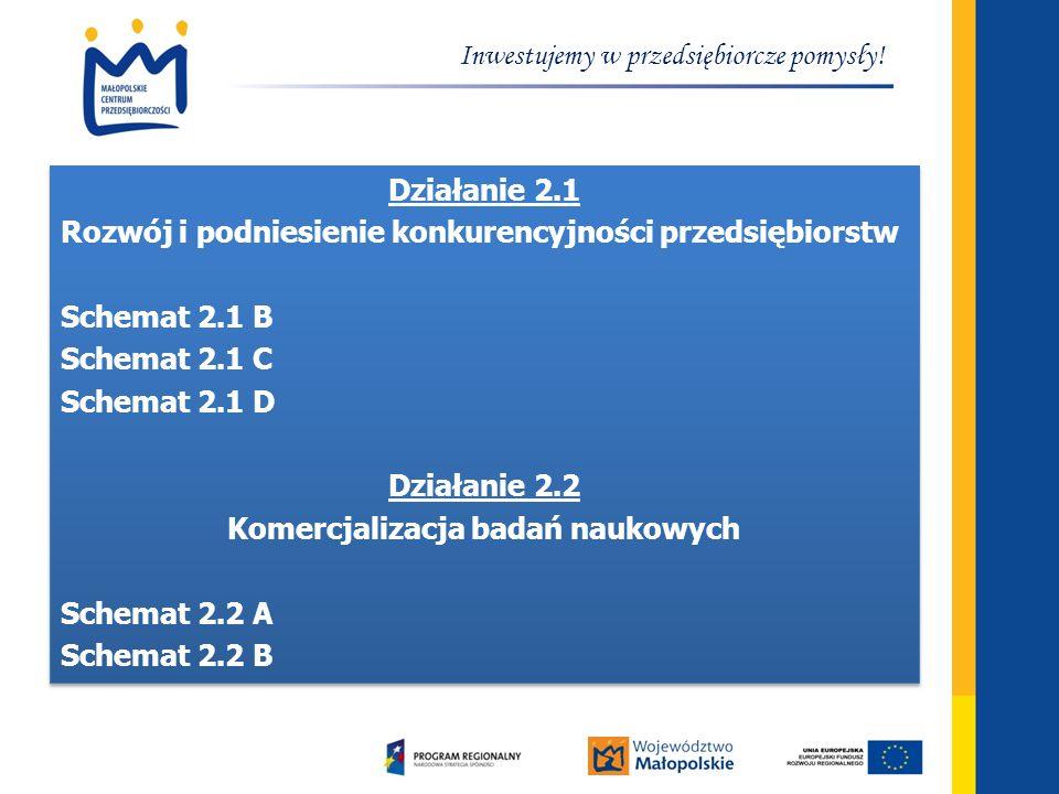 Inwestujemy w przedsiębiorcze pomysły! Działanie 2.1 Rozwój i podniesienie konkurencyjności przedsiębiorstw Schemat 2.1 B Schemat 2.1 C Schemat 2.1 D