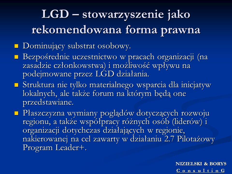 LGD – stowarzyszenie jako rekomendowana forma prawna Dominujący substrat osobowy. Dominujący substrat osobowy. Bezpośrednie uczestnictwo w pracach org