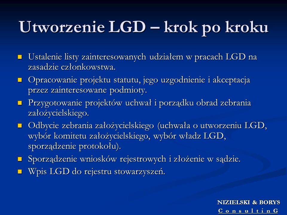 Utworzenie LGD – krok po kroku Ustalenie listy zainteresowanych udziałem w pracach LGD na zasadzie członkowstwa. Ustalenie listy zainteresowanych udzi