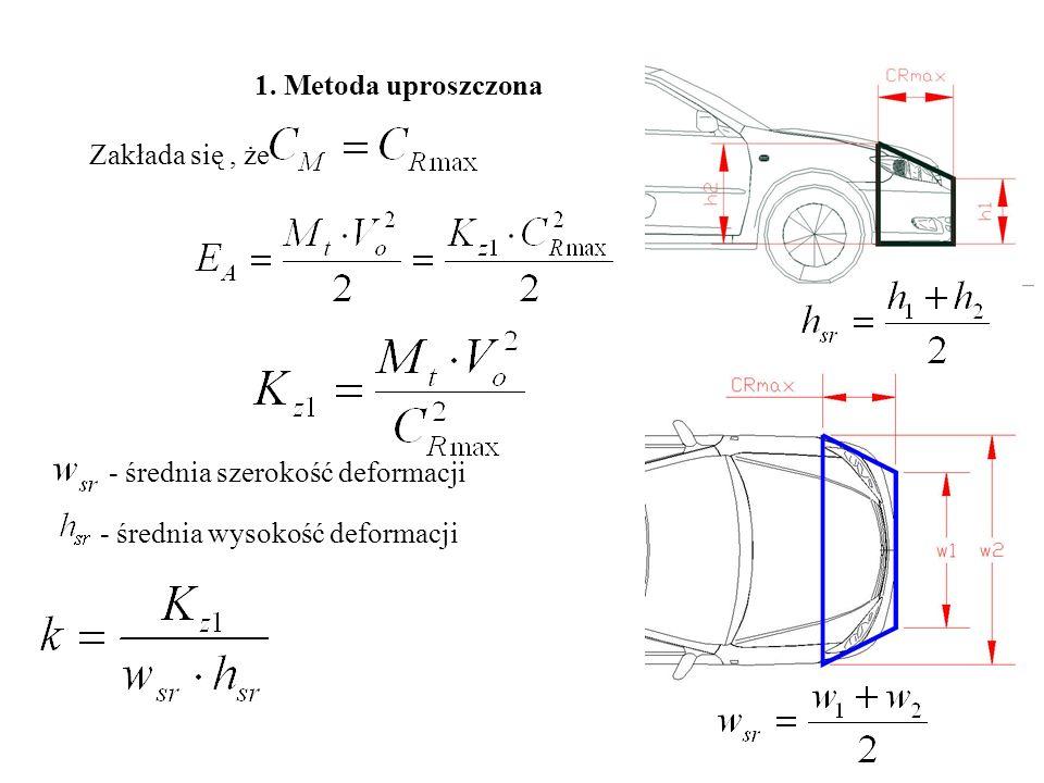 1. Metoda uproszczona Zakłada się, że - średnia szerokość deformacji - średnia wysokość deformacji