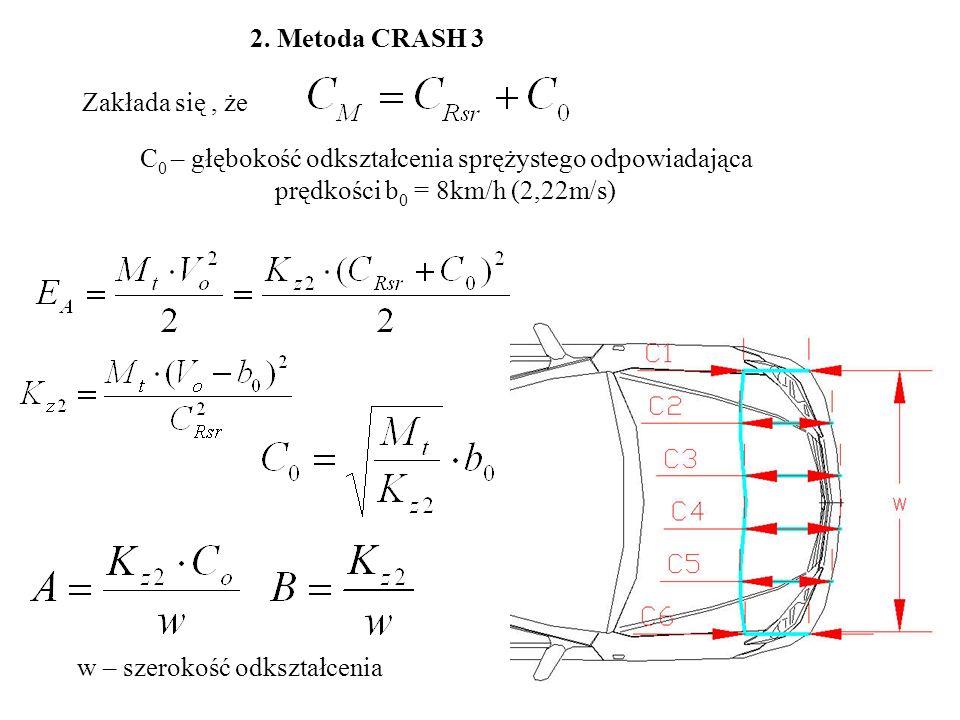 C 0 – głębokość odkształcenia sprężystego odpowiadająca prędkości b 0 = 8km/h (2,22m/s) 2. Metoda CRASH 3 Zakłada się, że w – szerokość odkształcenia