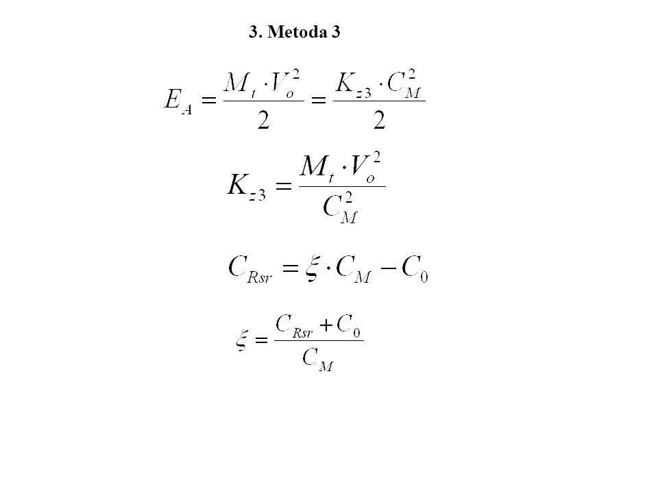 3. Metoda 3
