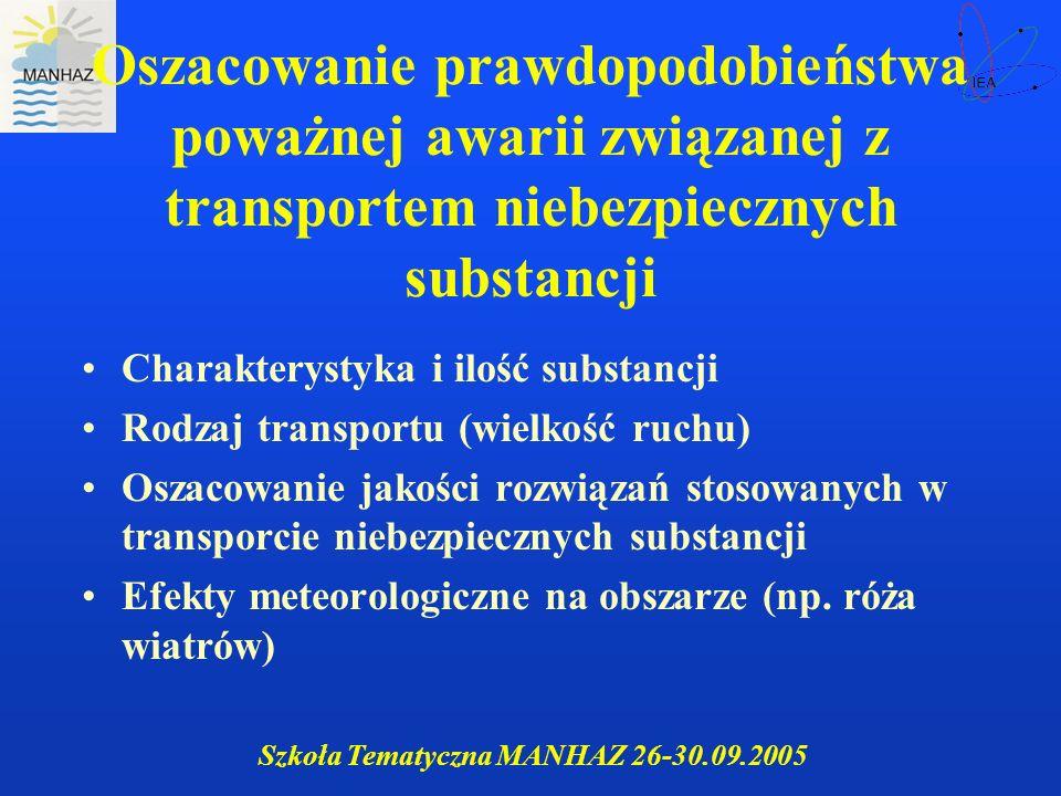 Szkoła Tematyczna MANHAZ 26-30.09.2005 Oszacowanie prawdopodobieństwa poważnej awarii związanej z transportem niebezpiecznych substancji Charakterysty