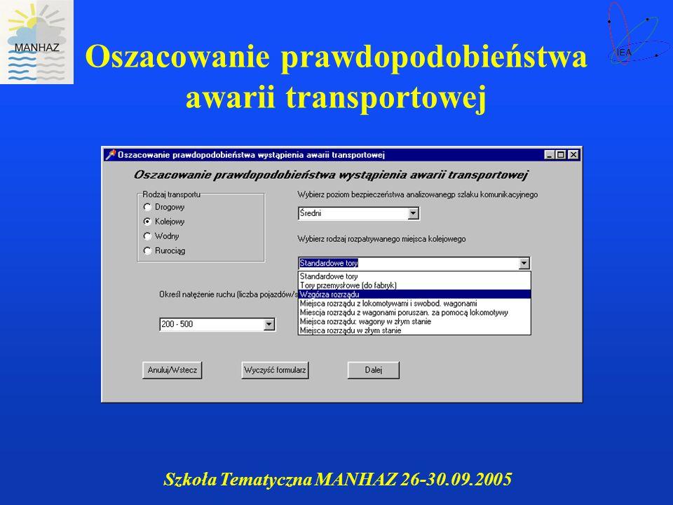 Szkoła Tematyczna MANHAZ 26-30.09.2005 Oszacowanie prawdopodobieństwa awarii transportowej