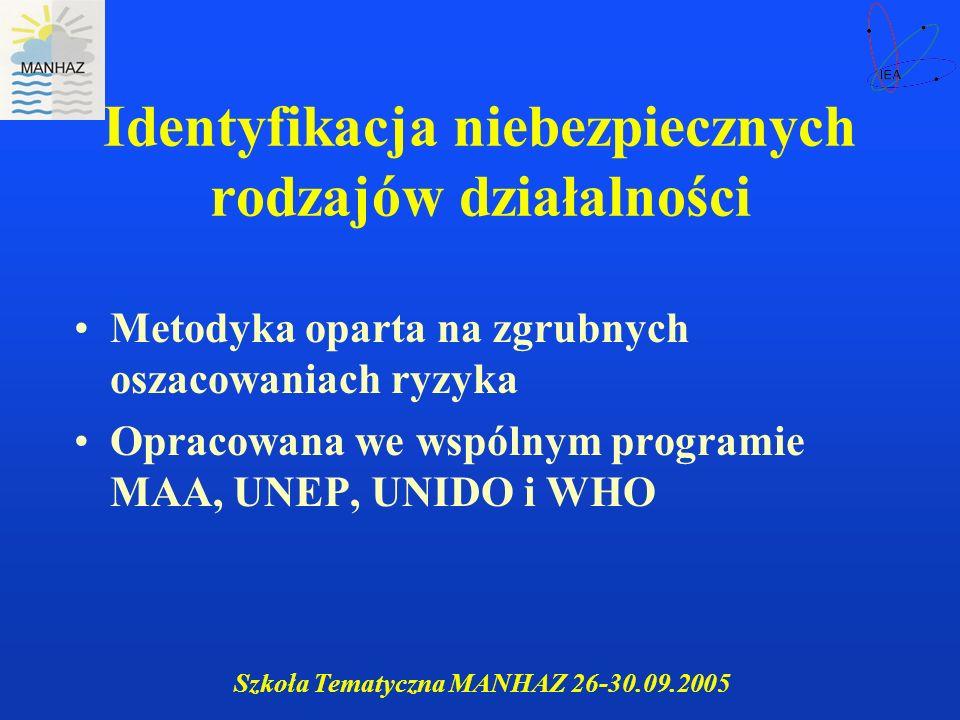 Szkoła Tematyczna MANHAZ 26-30.09.2005 Identyfikacja niebezpiecznych rodzajów działalności Metodyka oparta na zgrubnych oszacowaniach ryzyka Opracowan
