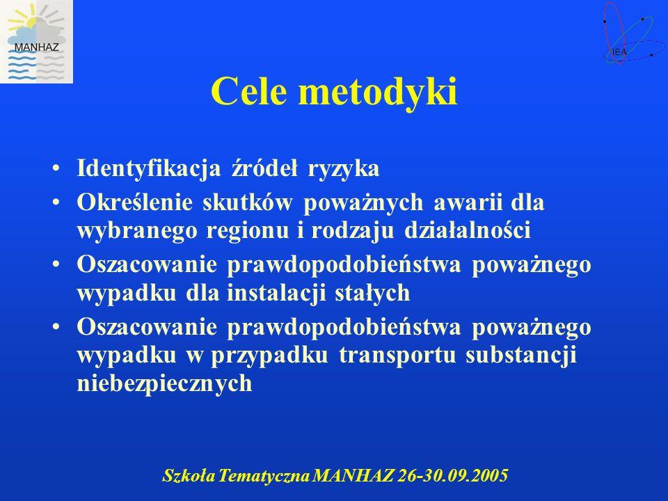 Szkoła Tematyczna MANHAZ 26-30.09.2005 Cele metodyki Identyfikacja źródeł ryzyka Określenie skutków poważnych awarii dla wybranego regionu i rodzaju d