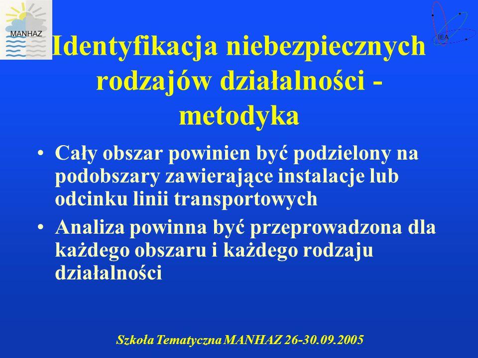 Szkoła Tematyczna MANHAZ 26-30.09.2005 Identyfikacja niebezpiecznych rodzajów działalności - metodyka Cały obszar powinien być podzielony na podobszar