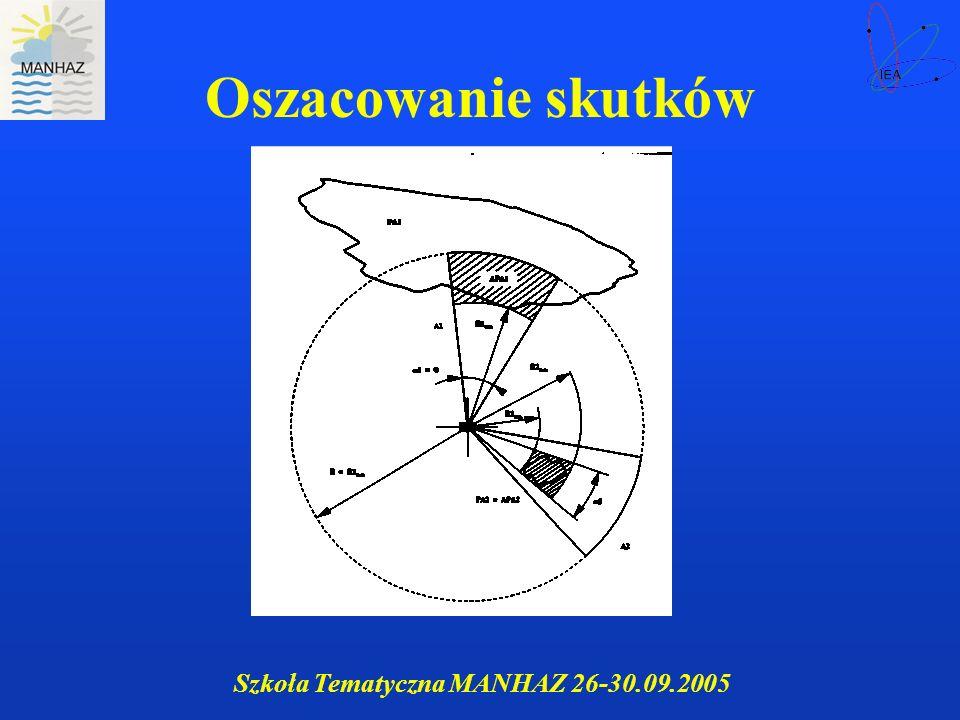Szkoła Tematyczna MANHAZ 26-30.09.2005 Oszacowanie prawdopodobieństwa awarii instalacji stałej