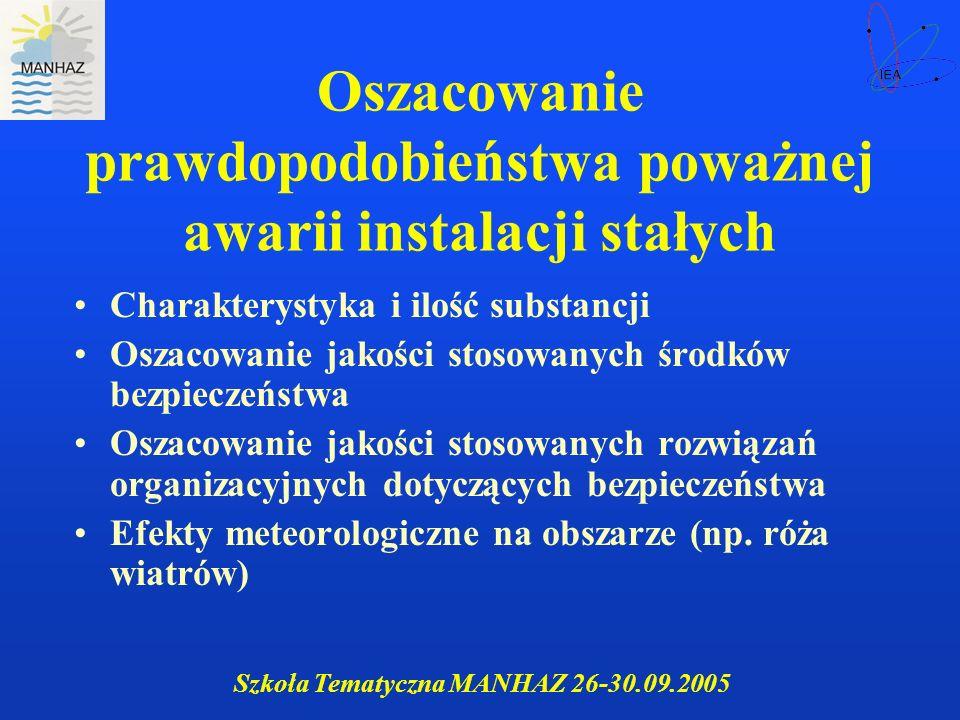 Szkoła Tematyczna MANHAZ 26-30.09.2005 Oszacowanie prawdopodobieństwa poważnej awarii instalacji stałych Charakterystyka i ilość substancji Oszacowani
