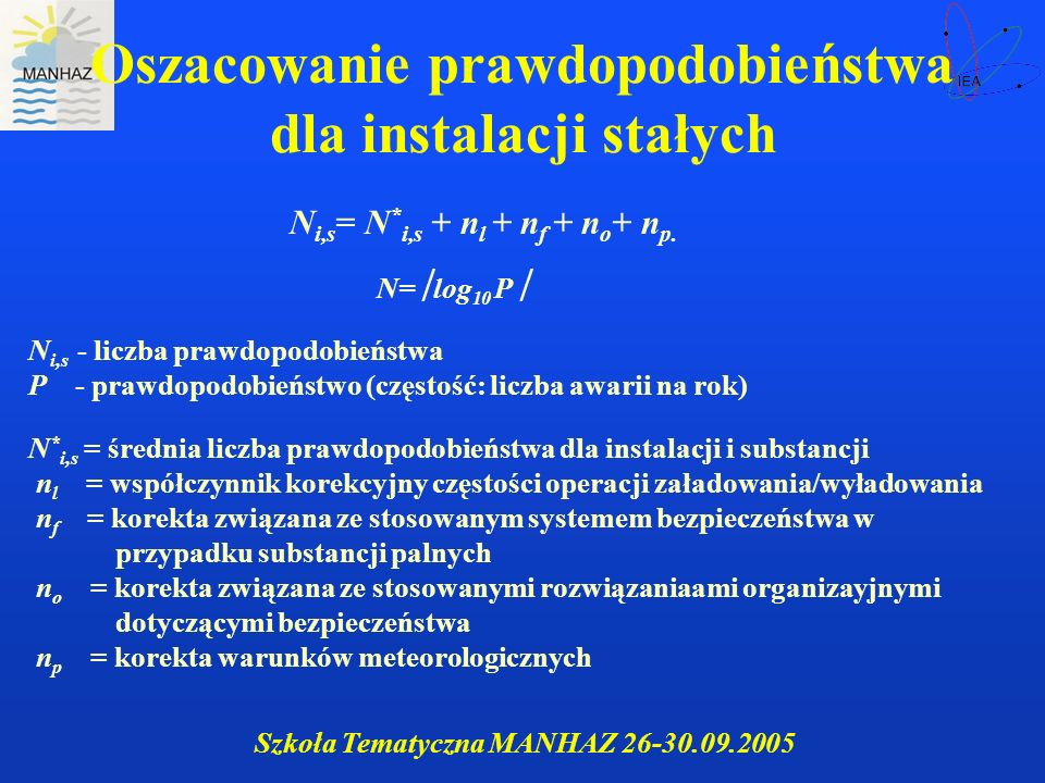 Szkoła Tematyczna MANHAZ 26-30.09.2005 Oszacowanie prawdopodobieństwa dla instalacji stałych N i,s = N * i,s + n l + n f + n o + n p. N= log 10 P N i,