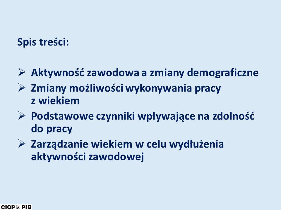 Poszkodowani w wypadkach przy pracy w Polsce według wieku w 2010 roku >50% !