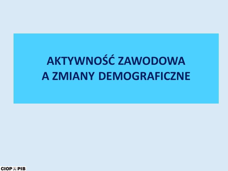 Przeciętne dalsze trwanie życia kobiet i mężczyzn w wieku 60 lat w Polsce w latach 1950–2010 źródło: Trwanie życia w roku 2010, GUS