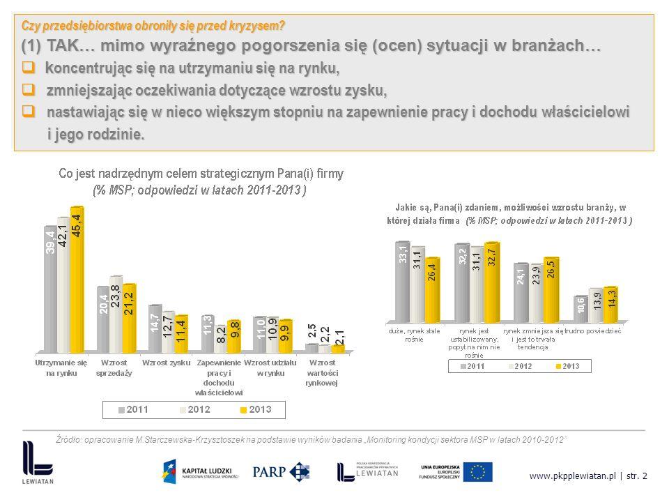 www.pkpplewiatan.pl | str. 2 Czy przedsiębiorstwa obroniły się przed kryzysem.