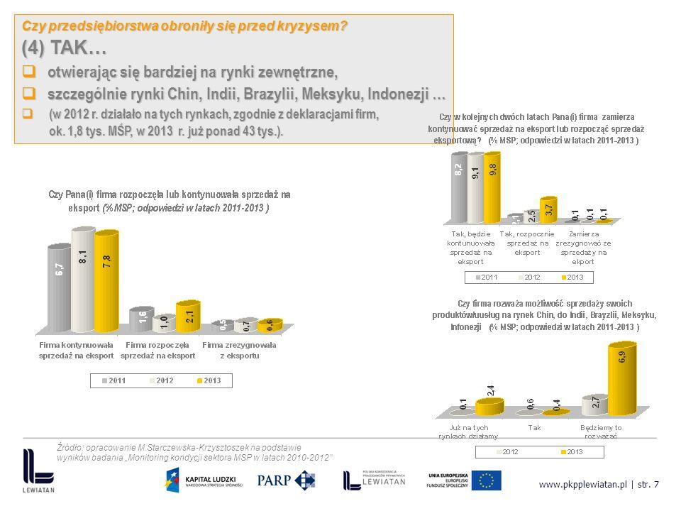 www.pkpplewiatan.pl | str.8 Dane dotyczące sytuacji finansowej przedsiębiorstw nie były po 6.