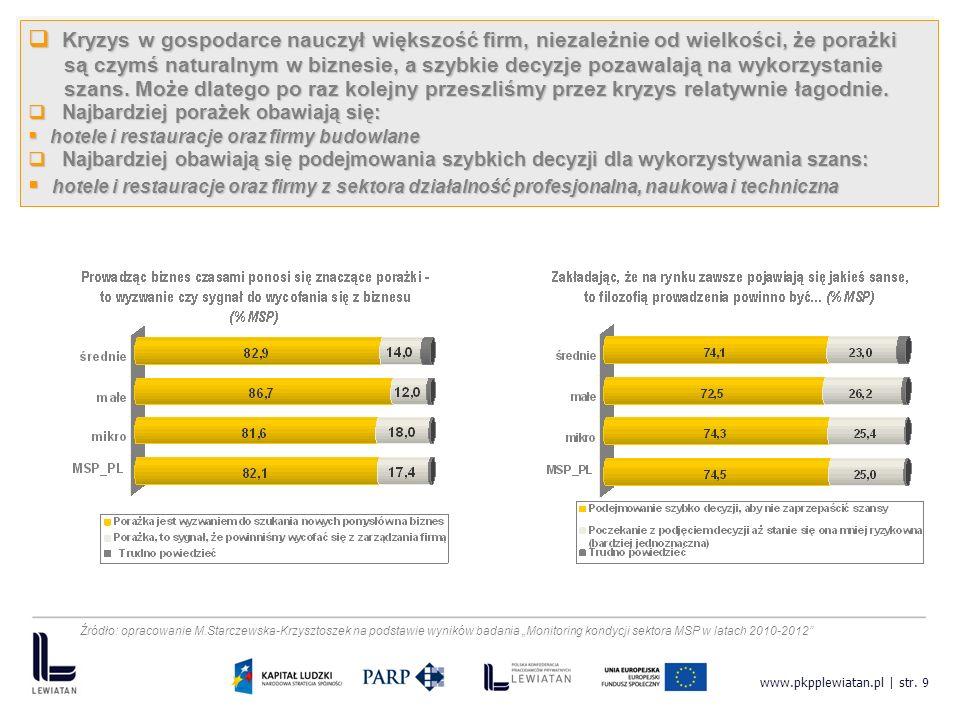 www.pkpplewiatan.pl | str.10 DZIĘKUJĘ ZA UWAGĘ.