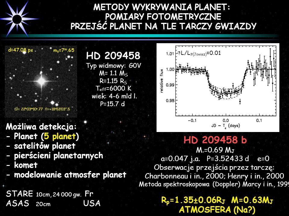 R p =1.35±0.06R J M=0.63M J ATMOSFERA (Na?) HD 209458 b M.=0.69 M J a=0.047 j.a. P=3.52433 d e=0 Obserwacje przejścia przez tarczę: Charbonneau i in.,