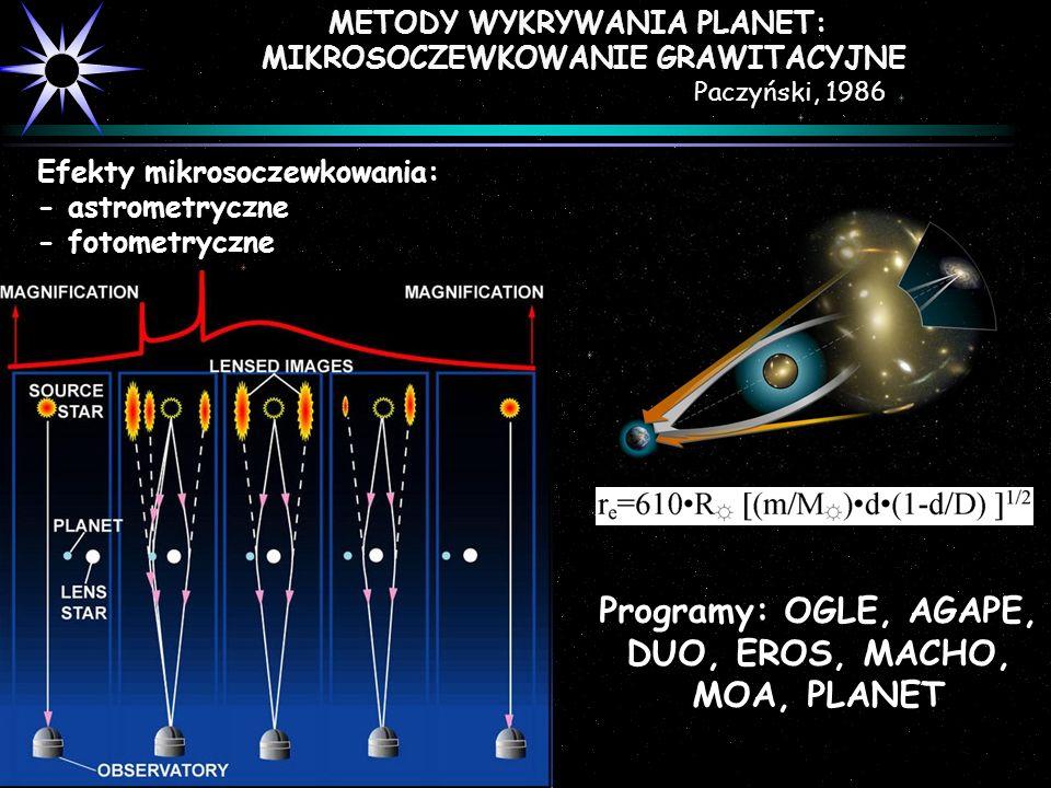 METODY WYKRYWANIA PLANET: MIKROSOCZEWKOWANIE GRAWITACYJNE Paczyński, 1986 Programy: OGLE, AGAPE, DUO, EROS, MACHO, MOA, PLANET Efekty mikrosoczewkowan