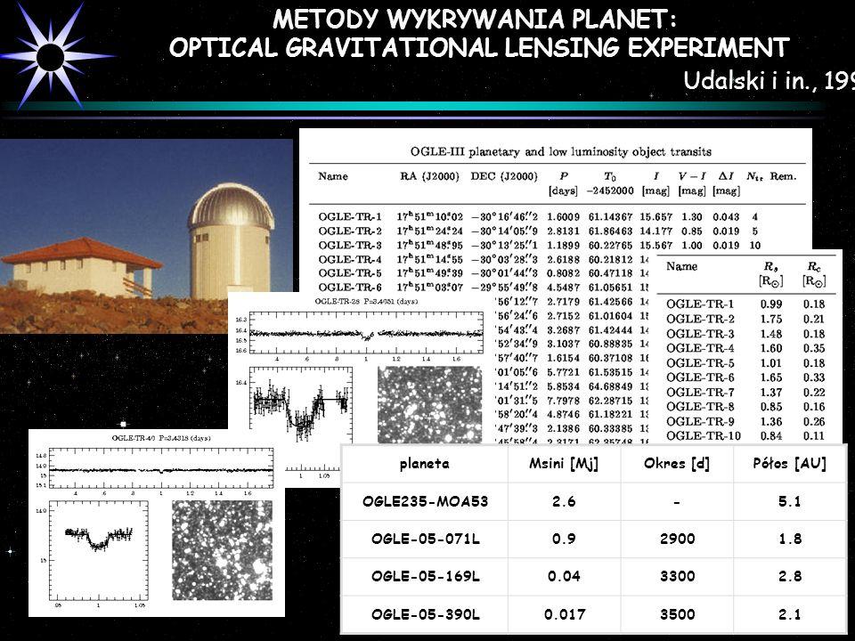 METODY WYKRYWANIA PLANET: OPTICAL GRAVITATIONAL LENSING EXPERIMENT Udalski i in., 1993 Udalski i in, 2002 planetaMsini [Mj]Okres [d]Półos [AU] OGLE235