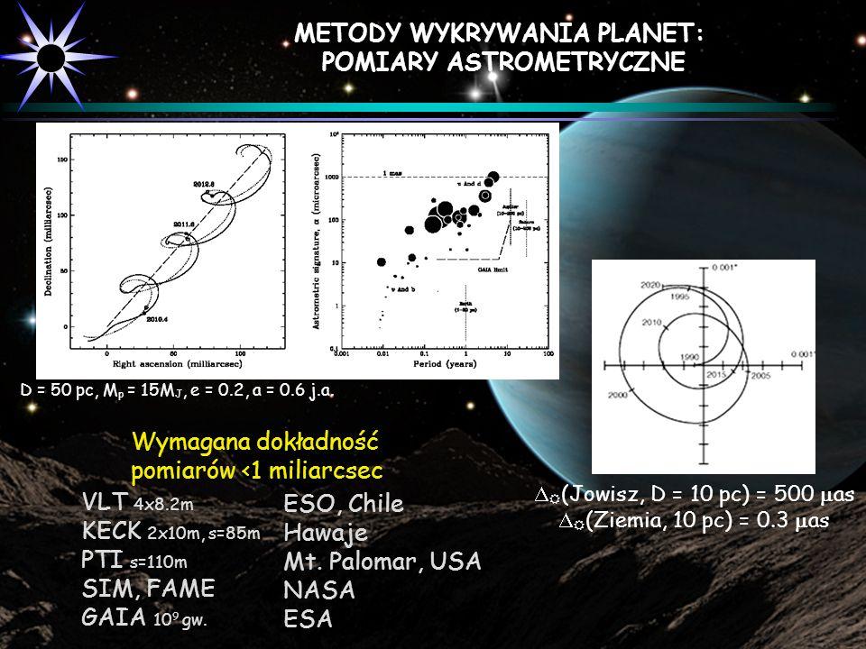 METODY WYKRYWANIA PLANET: POMIARY ASTROMETRYCZNE (Jowisz, D = 10 pc) = 500 as (Ziemia, 10 pc) = 0.3 as Wymagana dokładność pomiarów <1 miliarcsec D =