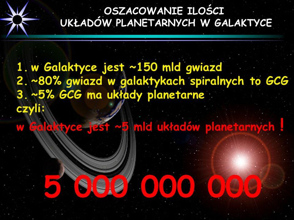 OSZACOWANIE ILOŚCI UKŁADÓW PLANETARNYCH W GALAKTYCE 1.w Galaktyce jest ~150 mld gwiazd 2.~80% gwiazd w galaktykach spiralnych to GCG 3.~5% GCG ma ukła