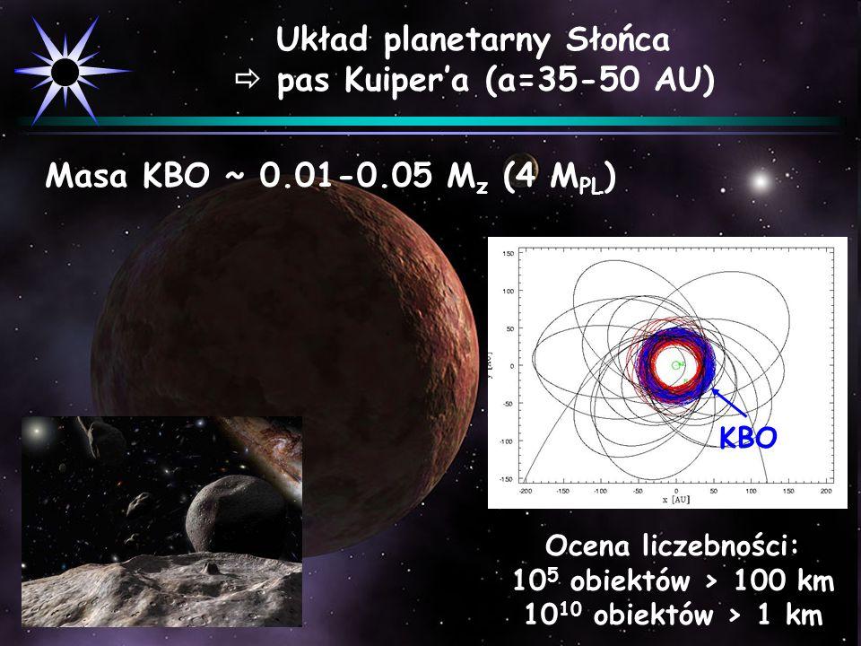 Masa KBO ~ 0.01-0.05 M z (4 M PL ) KBO Ocena liczebności: 10 5 obiektów > 100 km 10 10 obiektów > 1 km Układ planetarny Słońca pas Kuipera (a=35-50 AU