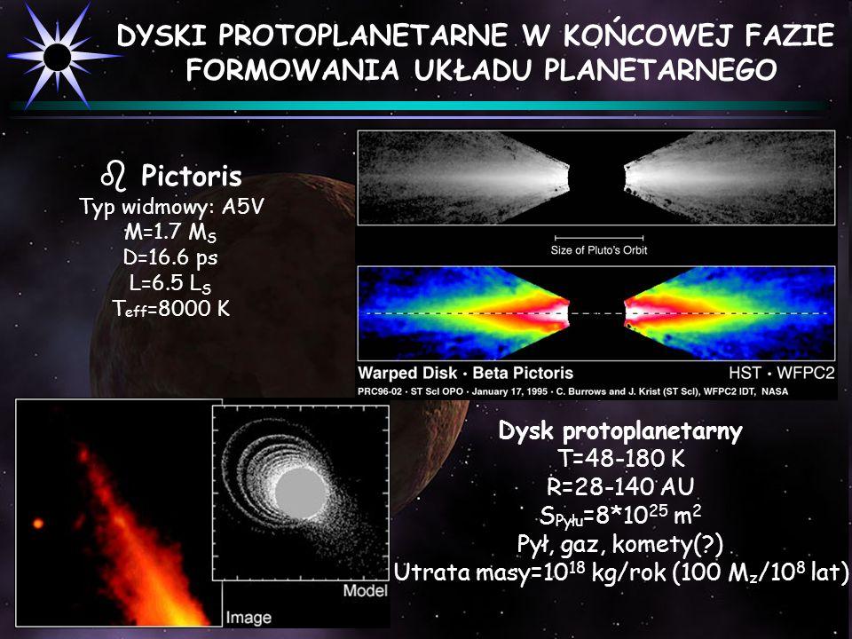 Pictoris Typ widmowy: A5V M=1.7 M S D=16.6 ps L=6.5 L S T eff =8000 K Dysk protoplanetarny T=48-180 K R=28-140 AU S Pyłu =8*10 25 m 2 Pył, gaz, komety