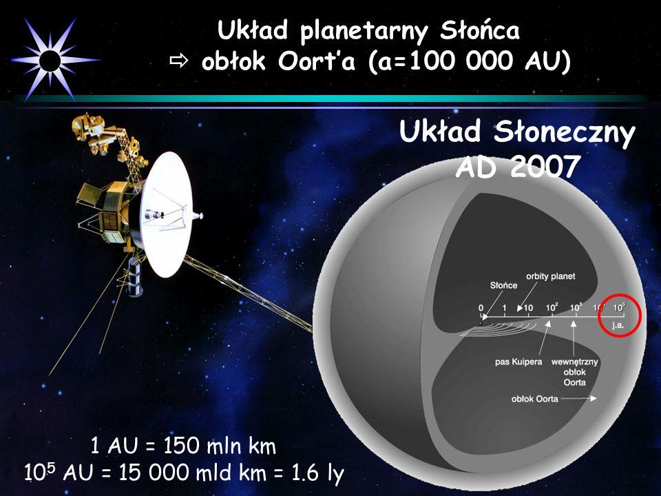 NAJBLIŻSZE OTOCZENIE SŁOŃCA 12.5 lś = 1.2 10 14 km 33 gwiazdy