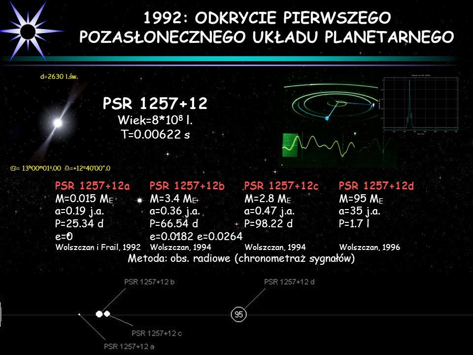 PSR 1257+12aPSR 1257+12bPSR 1257+12cPSR 1257+12d M=0.015 M E M=3.4 M E M=2.8 M E M=95 M E a=0.19 j.a.a=0.36 j.a. a=0.47 j.a. a=35 j.a. P=25.34 d P=66.