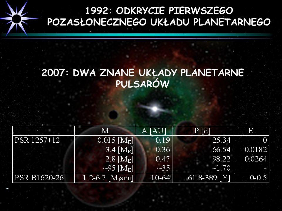 WŁASNOŚCI GWIAZD POSIADAJĄCYCH UKŁADY PLANETARNE Podwyższona metaliczność: - wysoka zawartość metali w obłoku protogwiazdowym - akrecja materii dysku lub planet Laughlin, 2000 Gwiazdy centralne Typy widmowe: F7-M4 Masy: 0.32M S -1.7M S (5) Perryman, 2000/2007
