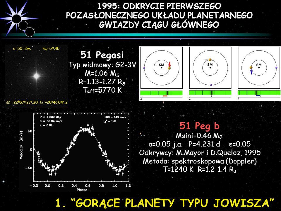 1995: ODKRYCIE PIERWSZEGO POZASŁONECZNEGO UKŁADU PLANETARNEGO GWIAZDY CIĄGU GŁÓWNEGO d=50 l.św. m V =5 m.45 = 22 h 57 m 27 s.30 =+20 o 4604.2 51 Pegas